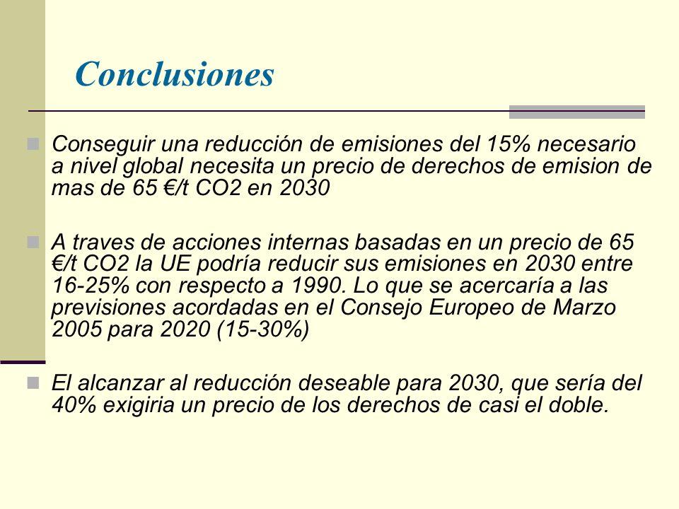Conclusiones Conseguir una reducción de emisiones del 15% necesario a nivel global necesita un precio de derechos de emision de mas de 65 /t CO2 en 2030 A traves de acciones internas basadas en un precio de 65 /t CO2 la UE podría reducir sus emisiones en 2030 entre 16-25% con respecto a 1990.