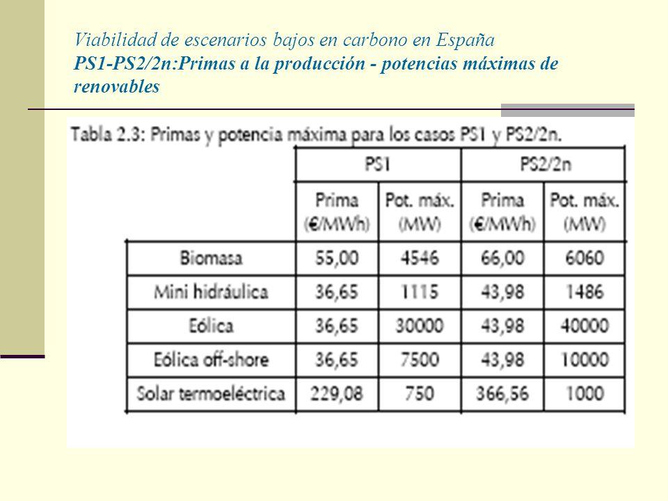 Viabilidad de escenarios bajos en carbono en España PS1-PS2/2n:Primas a la producción - potencias máximas de renovables
