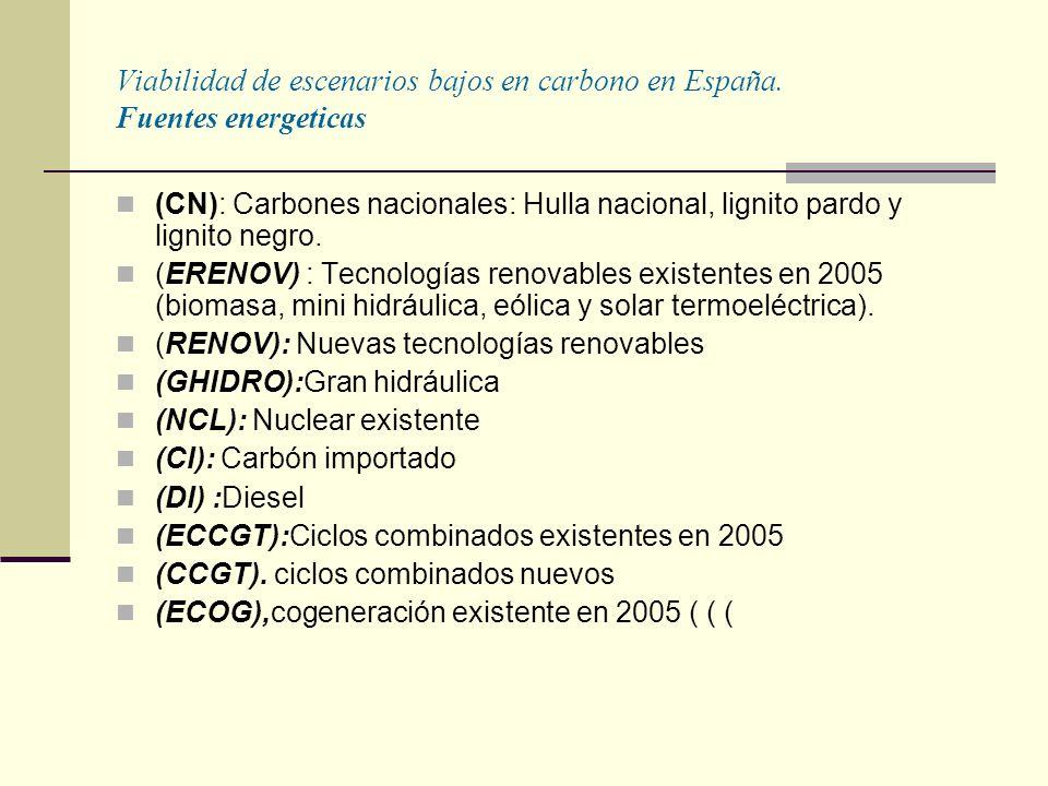 Viabilidad de escenarios bajos en carbono en España.