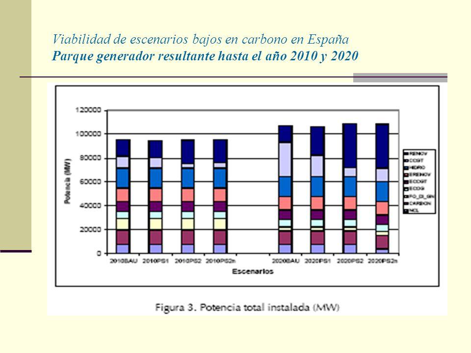 Viabilidad de escenarios bajos en carbono en España Parque generador resultante hasta el año 2010 y 2020