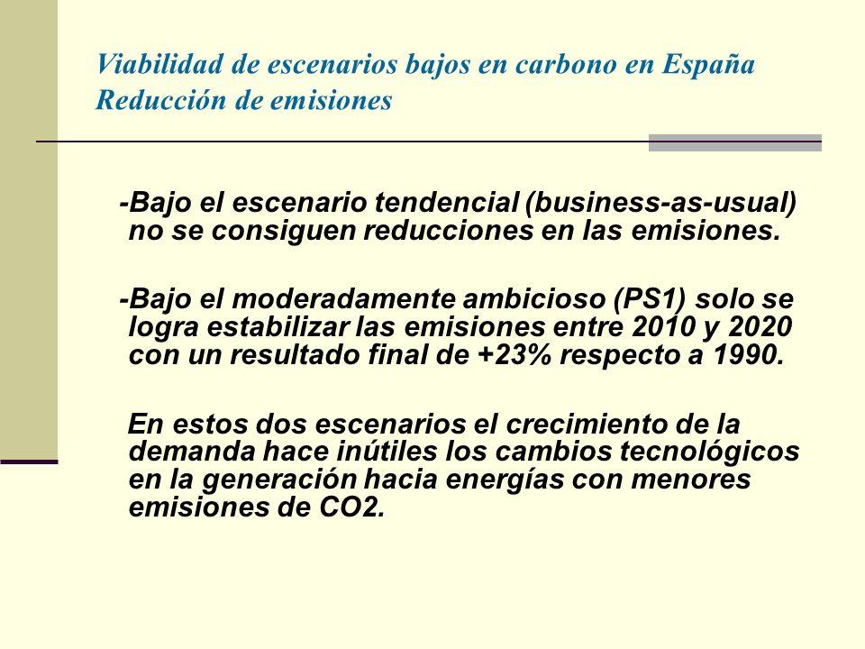 Viabilidad de escenarios bajos en carbono en España Reducción de emisiones -Bajo el escenario tendencial (business-as-usual) no se consiguen reducciones en las emisiones.