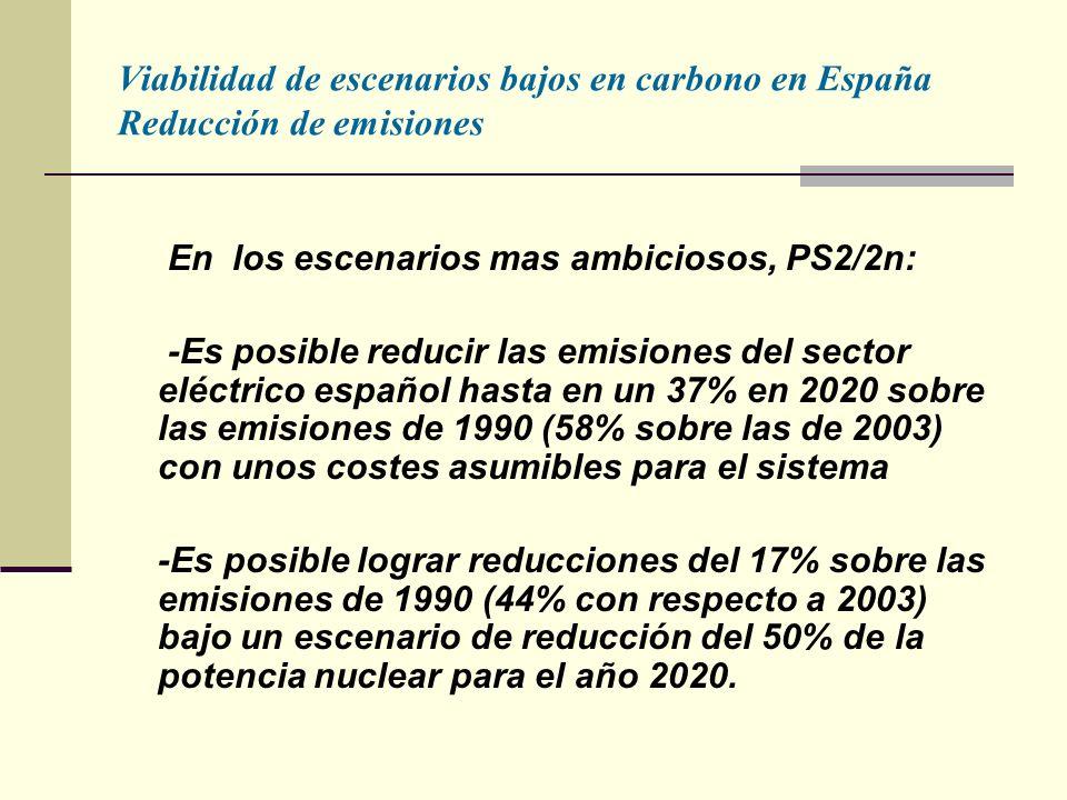 Viabilidad de escenarios bajos en carbono en España Reducción de emisiones En los escenarios mas ambiciosos, PS2/2n: -Es posible reducir las emisiones del sector eléctrico español hasta en un 37% en 2020 sobre las emisiones de 1990 (58% sobre las de 2003) con unos costes asumibles para el sistema -Es posible lograr reducciones del 17% sobre las emisiones de 1990 (44% con respecto a 2003) bajo un escenario de reducción del 50% de la potencia nuclear para el año 2020.