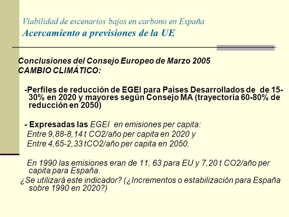 Viabilidad de escenarios bajos en carbono en España Acercamiento a previsiones de la UE Conclusiones del Consejo Europeo de Marzo 2005 CAMBIO CLIMÁTICO: -Perfiles de reducción de EGEI para Paises Desarrollados de de 15- 30% en 2020 y mayores según Consejo MA (trayectoria 60-80% de reducción en 2050) - Expresadas las EGEI en emisiones per capita: Entre 9,88-8,14 t CO2/año per capita en 2020 y Entre 4,65-2,33 tCO2/año per capita en 2050.