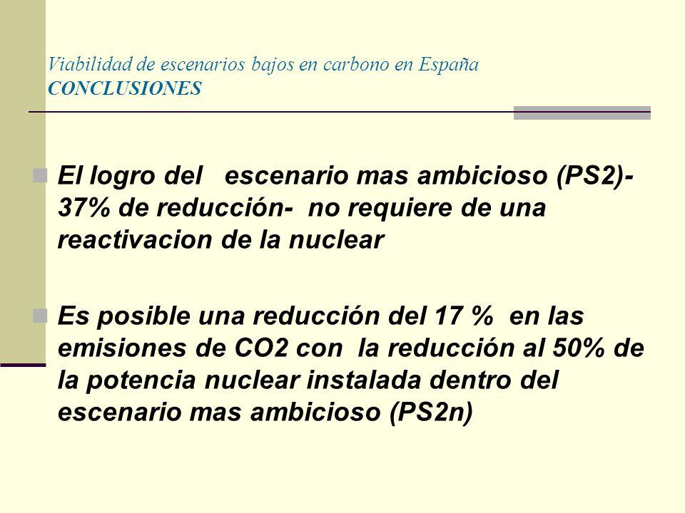 Viabilidad de escenarios bajos en carbono en España CONCLUSIONES El logro del escenario mas ambicioso (PS2)- 37% de reducción- no requiere de una reactivacion de la nuclear Es posible una reducción del 17 % en las emisiones de CO2 con la reducción al 50% de la potencia nuclear instalada dentro del escenario mas ambicioso (PS2n)