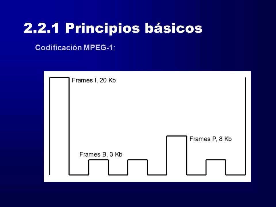 2.2.1 Principios básicos Codificación MPEG-1: