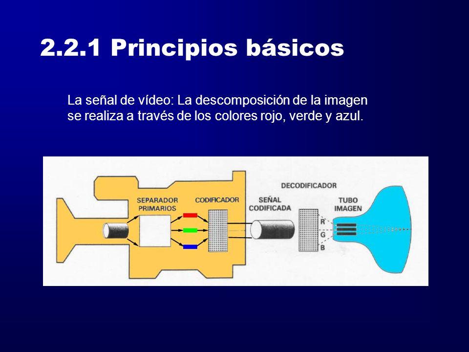 2.2.1 Principios básicos Un haz electrónico recorre la pantalla trazando una serie de líneas paralelas.