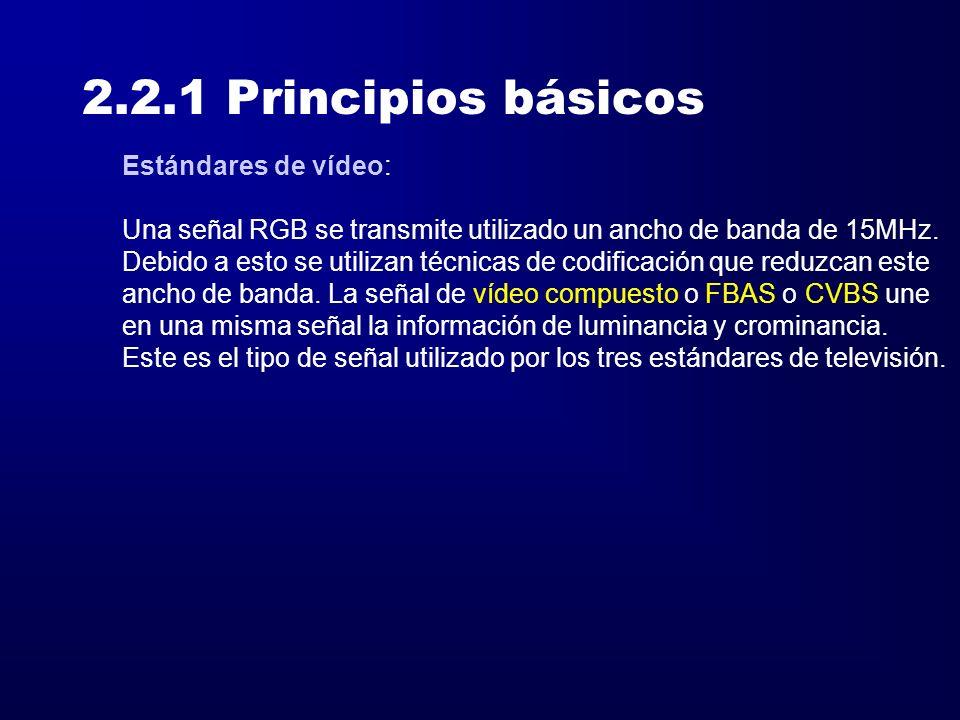 2.2.1 Principios básicos Estándares de vídeo: Una señal RGB se transmite utilizado un ancho de banda de 15MHz. Debido a esto se utilizan técnicas de c