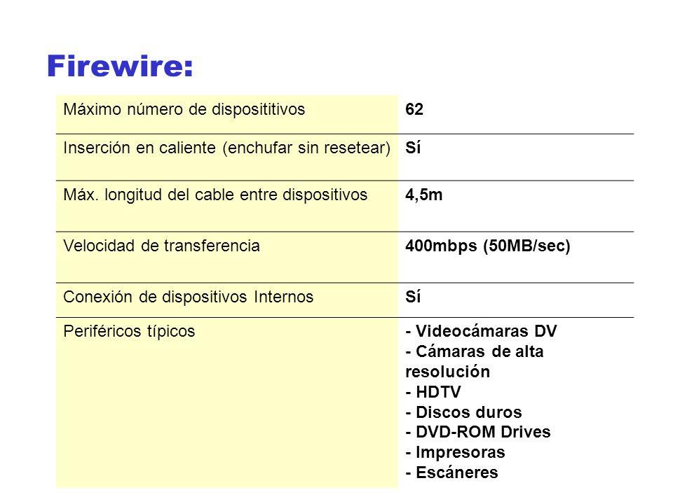 Firewire: Máximo número de disposititivos62 Inserción en caliente (enchufar sin resetear)Sí Máx. longitud del cable entre dispositivos4,5m Velocidad d
