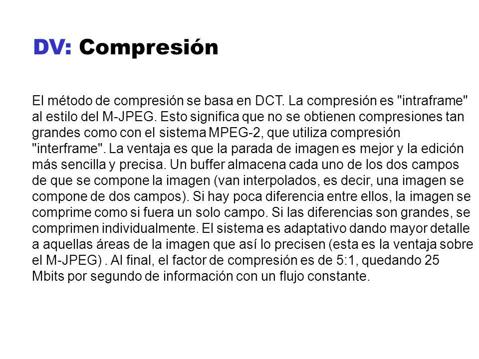 DV: Compresión El método de compresión se basa en DCT. La compresión es