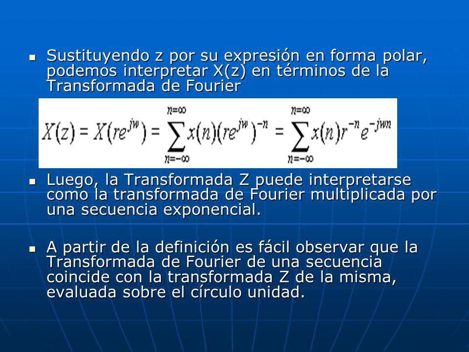 Los principales motivos para introducir esta generalización son que: Los principales motivos para introducir esta generalización son que: La Transformada de Fourier no converge para todas las secuencias.La Transformada de Fourier no converge para todas las secuencias.