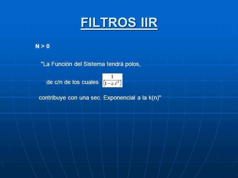FILTROS IIR N > 0