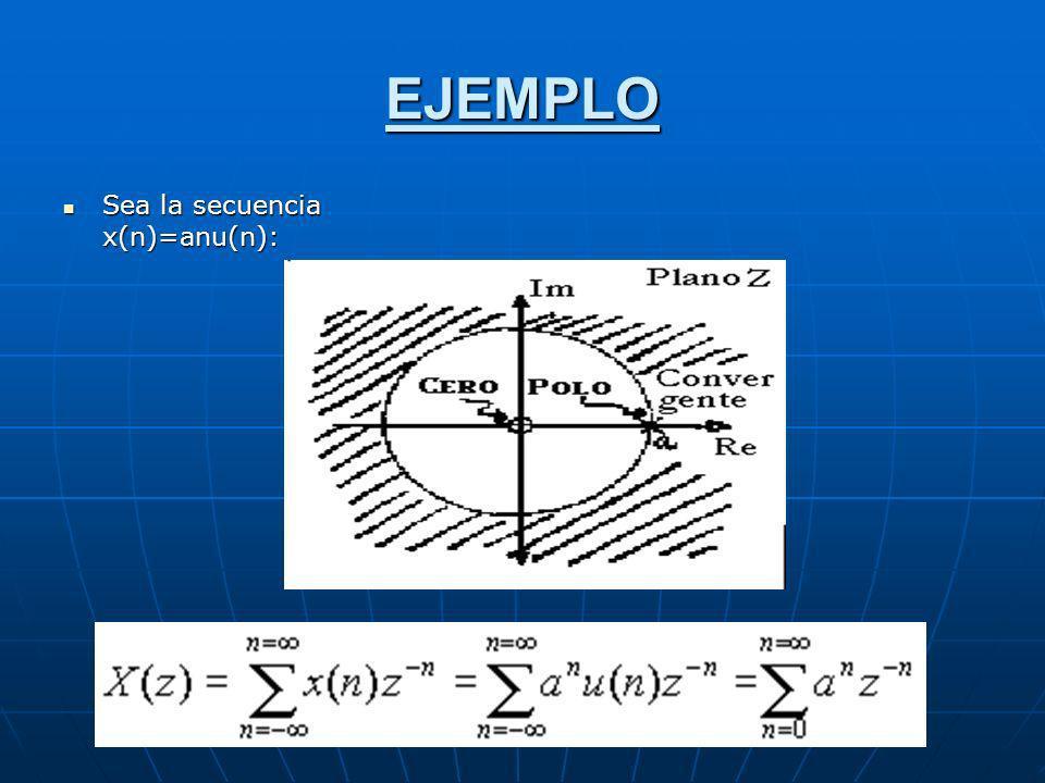 Transformada Z Inversa (Multiplicando por zk-1 a ambos lados e integrando...) 1 si – n + k = 0 => n= k, 0 otro caso