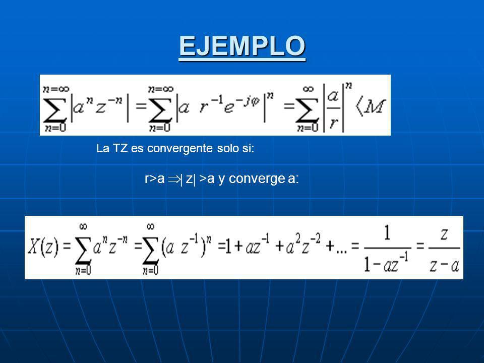 EJEMPLO La TZ es convergente solo si: r>a z >a y converge a: