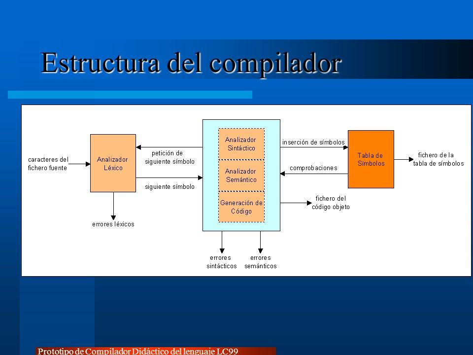 Prototipo de Compilador Didáctico del lenguaje LC99 Estructura del compilador