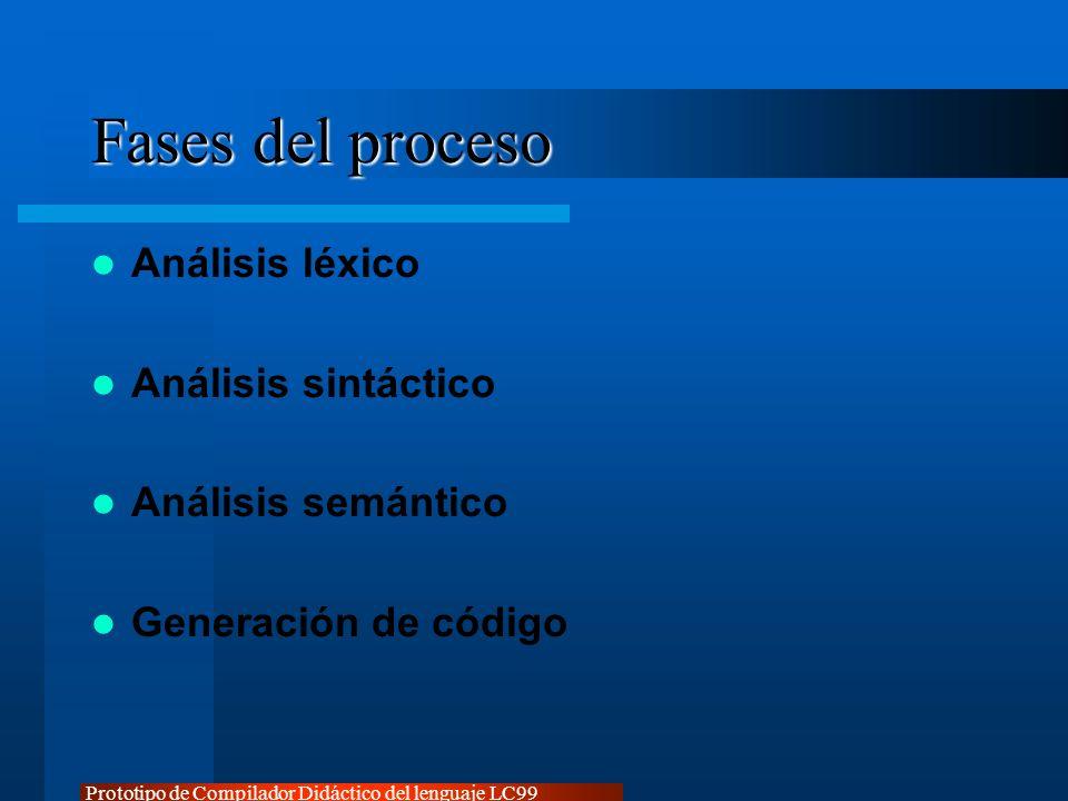 Prototipo de Compilador Didáctico del lenguaje LC99 Fases del proceso Análisis léxico Análisis sintáctico Análisis semántico Generación de código