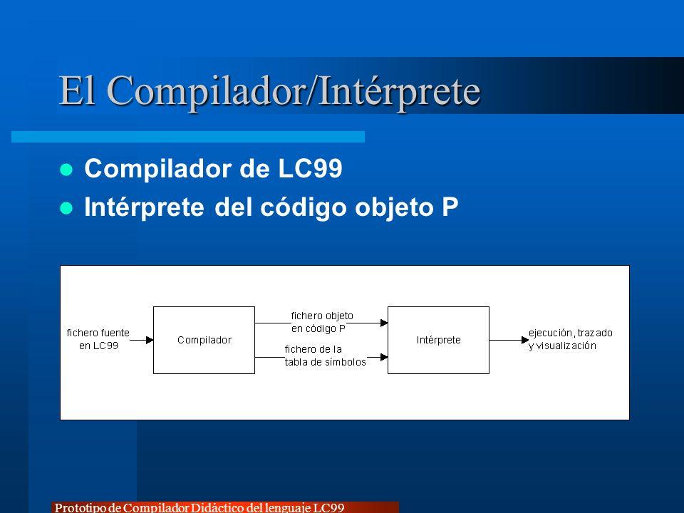Prototipo de Compilador Didáctico del lenguaje LC99 El Compilador/Intérprete Compilador de LC99 Intérprete del código objeto P