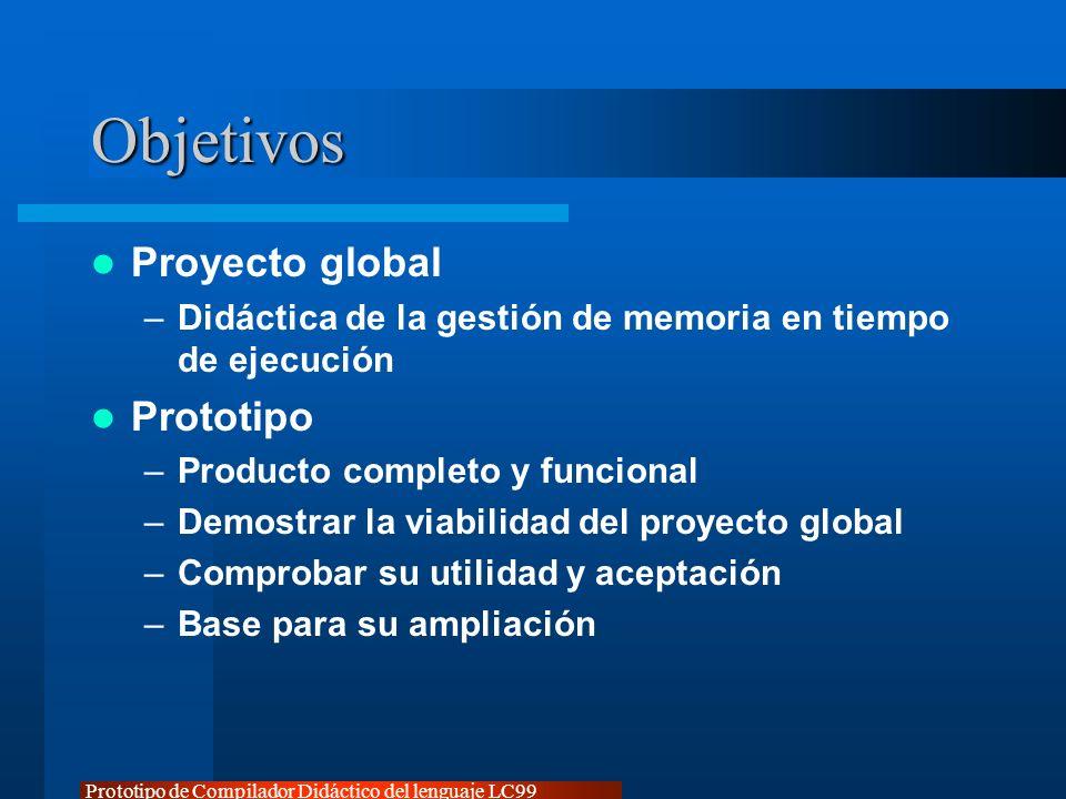 Prototipo de Compilador Didáctico del lenguaje LC99 Objetivos Proyecto global –Didáctica de la gestión de memoria en tiempo de ejecución Prototipo –Pr