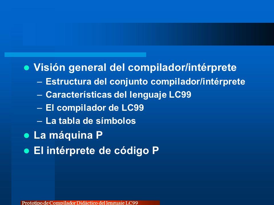 Prototipo de Compilador Didáctico del lenguaje LC99 Visión general del compilador/intérprete –Estructura del conjunto compilador/intérprete –Caracterí