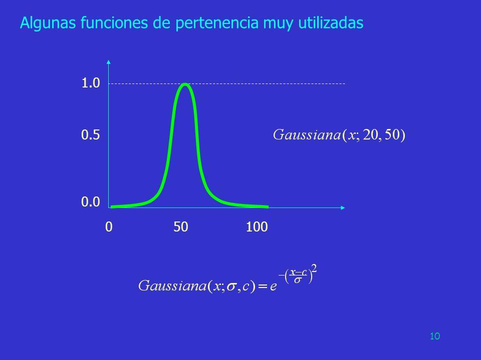 10 Algunas funciones de pertenencia muy utilizadas 1.0 0.5 0.0 050100