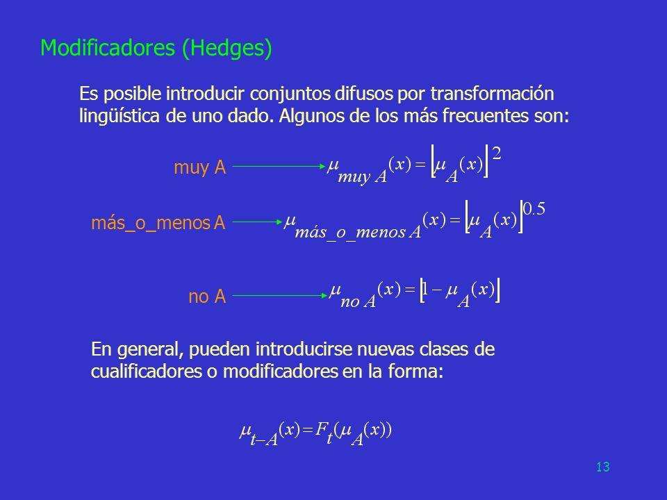 13 Modificadores (Hedges) Es posible introducir conjuntos difusos por transformación lingüística de uno dado. Algunos de los más frecuentes son: muy A