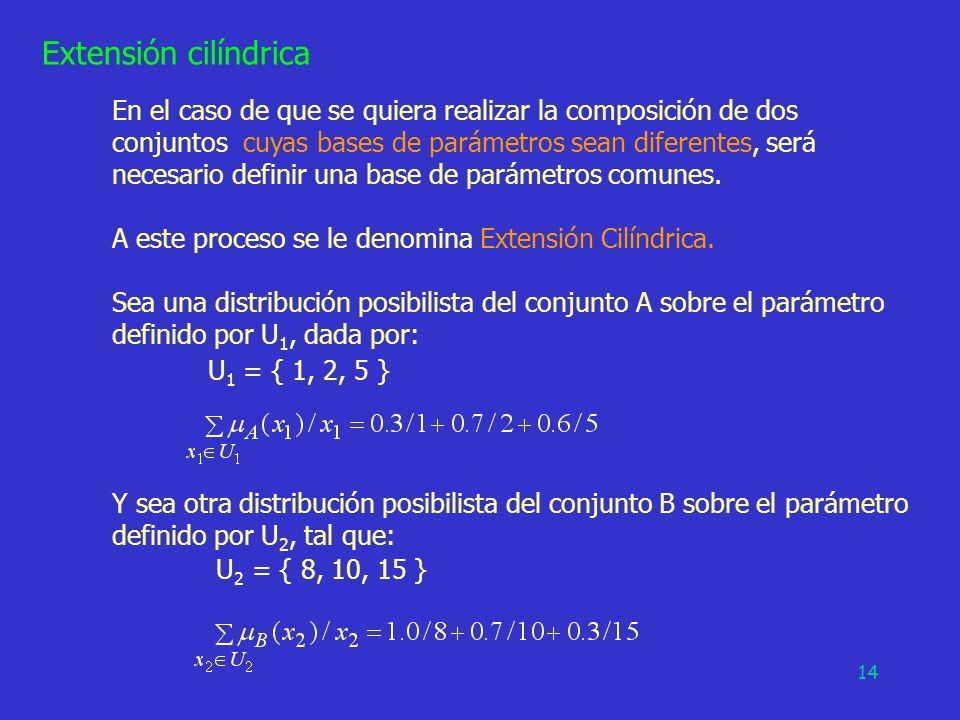 14 Extensión cilíndrica En el caso de que se quiera realizar la composición de dos conjuntos cuyas bases de parámetros sean diferentes, será necesario
