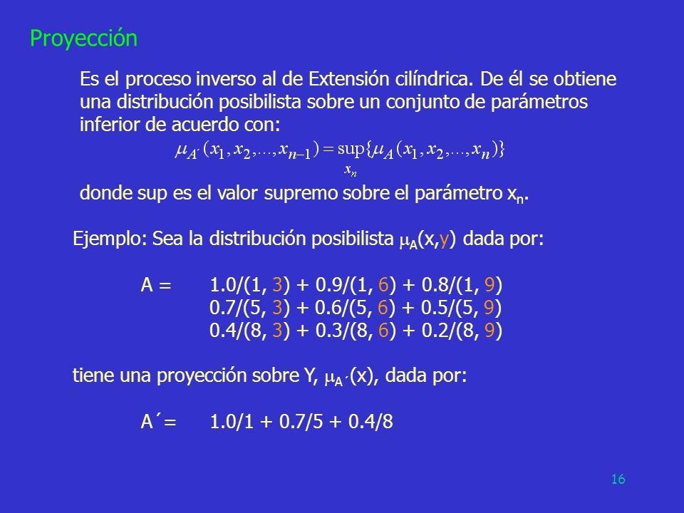 16 Proyección Es el proceso inverso al de Extensión cilíndrica. De él se obtiene una distribución posibilista sobre un conjunto de parámetros inferior
