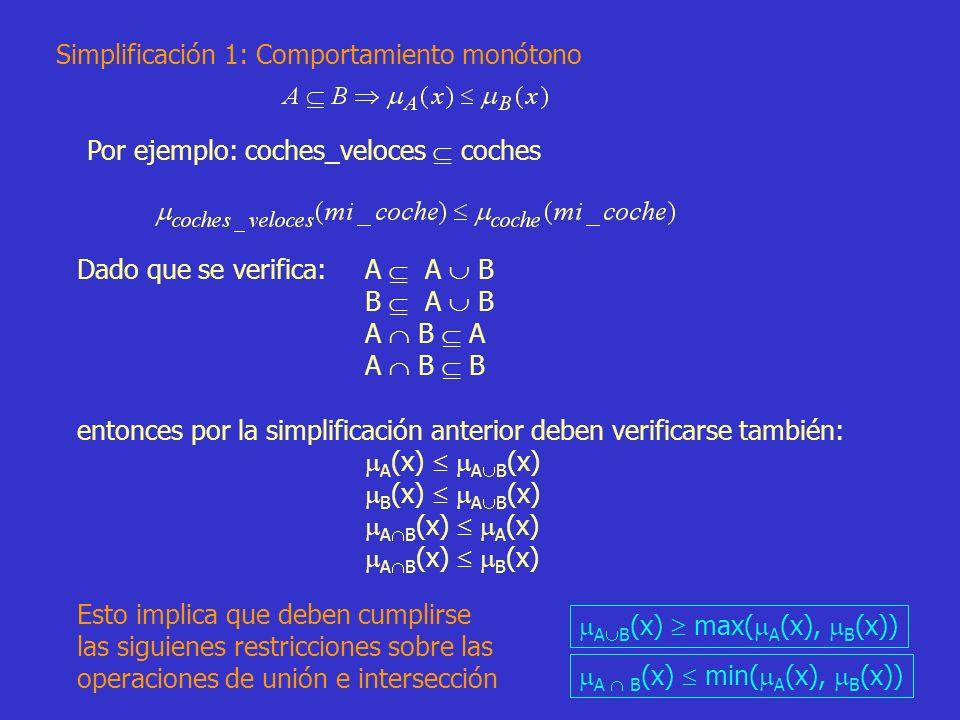18 Simplificación 1: Comportamiento monótono Por ejemplo: coches_veloces coches Dado que se verifica:A A B B A B A B A A B B entonces por la simplific