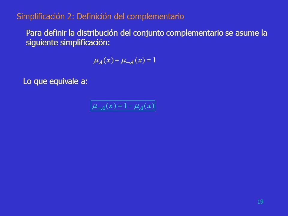 19 Simplificación 2: Definición del complementario Para definir la distribución del conjunto complementario se asume la siguiente simplificación: Lo q