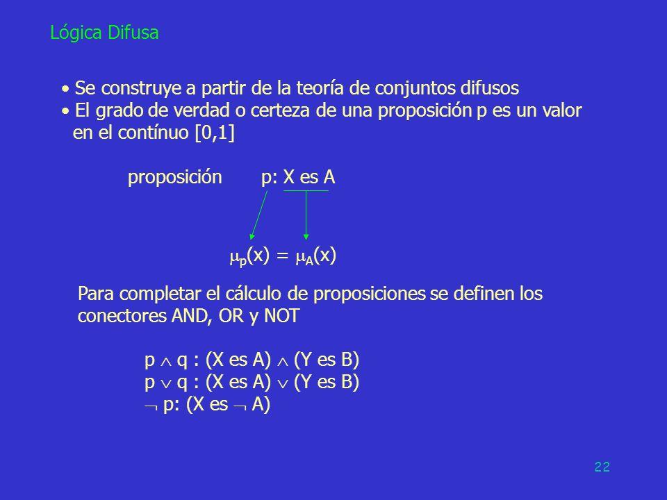 22 Lógica Difusa Se construye a partir de la teoría de conjuntos difusos El grado de verdad o certeza de una proposición p es un valor en el contínuo