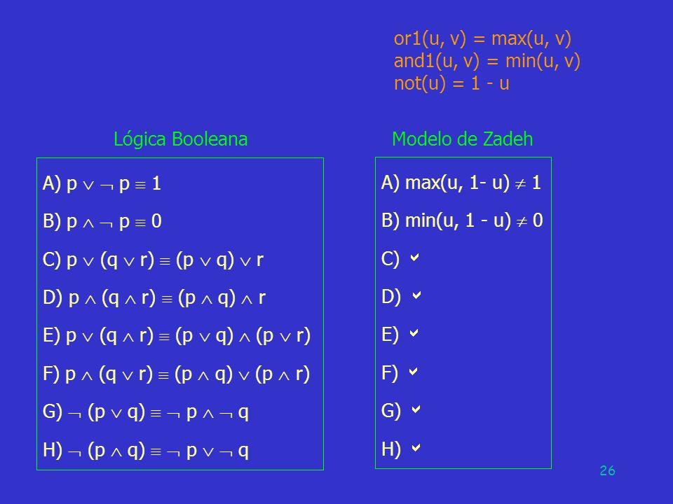 26 Lógica Booleana A) p p 1 B) p p 0 C) p (q r) (p q) r D) p (q r) (p q) r E) p (q r) (p q) (p r) F) p (q r) (p q) (p r) G) (p q) p q H) (p q) p q Mod