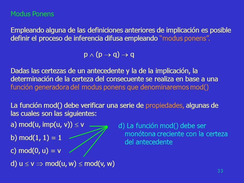 33 Modus Ponens Empleando alguna de las definiciones anteriores de implicación es posible definir el proceso de inferencia difusa empleando modus pone