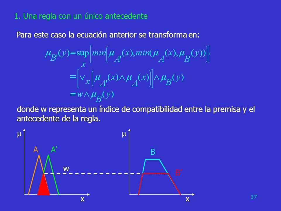 37 1. Una regla con un único antecedente Para este caso la ecuación anterior se transforma en: donde w representa un índice de compatibilidad entre la