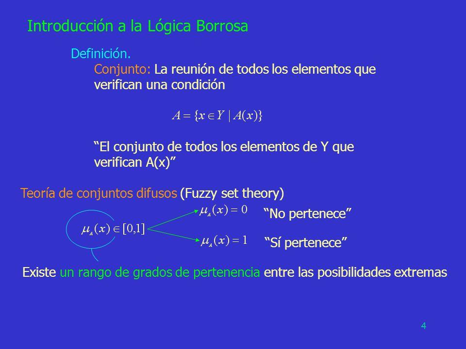 4 Introducción a la Lógica Borrosa Definición. Conjunto: La reunión de todos los elementos que verifican una condición El conjunto de todos los elemen