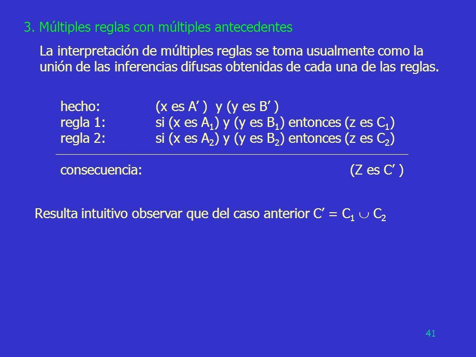 41 3. Múltiples reglas con múltiples antecedentes La interpretación de múltiples reglas se toma usualmente como la unión de las inferencias difusas ob