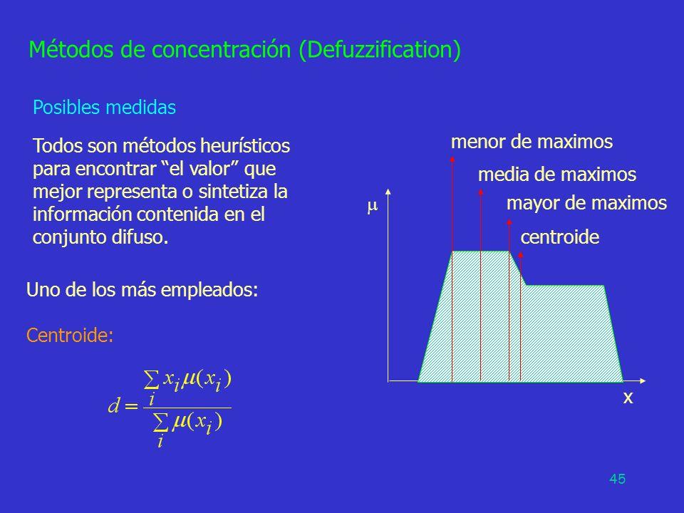 45 Métodos de concentración (Defuzzification) x menor de maximos media de maximos mayor de maximos centroide Posibles medidas Todos son métodos heurís