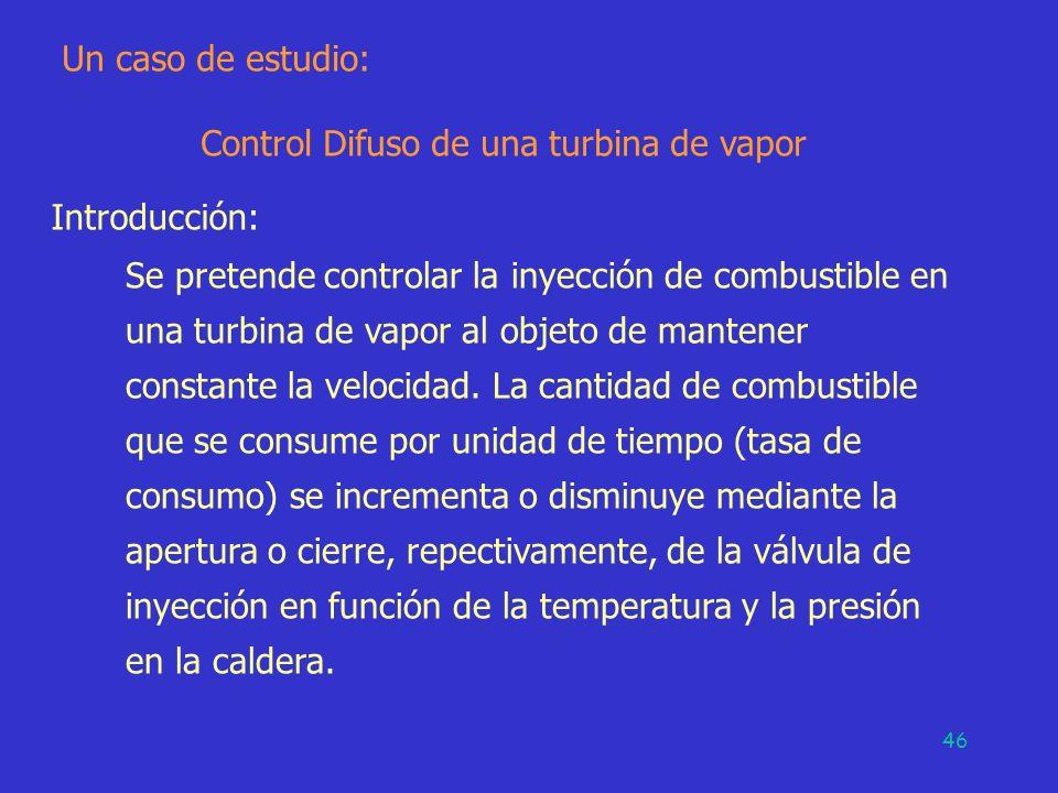 46 Un caso de estudio: Control Difuso de una turbina de vapor Introducción: Se pretende controlar la inyección de combustible en una turbina de vapor