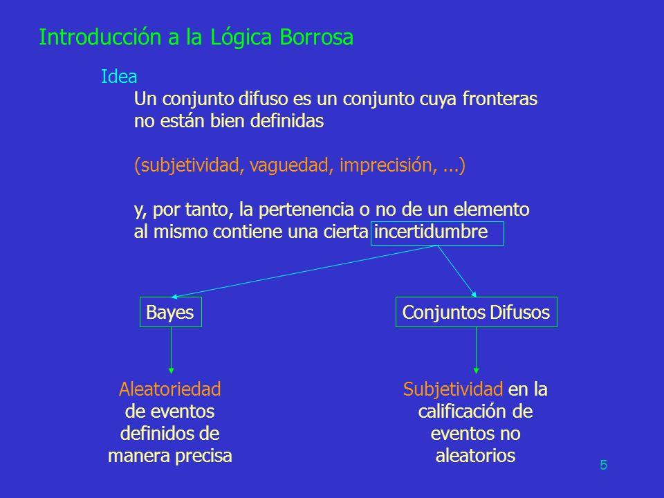 5 Introducción a la Lógica Borrosa Idea Un conjunto difuso es un conjunto cuya fronteras no están bien definidas (subjetividad, vaguedad, imprecisión,