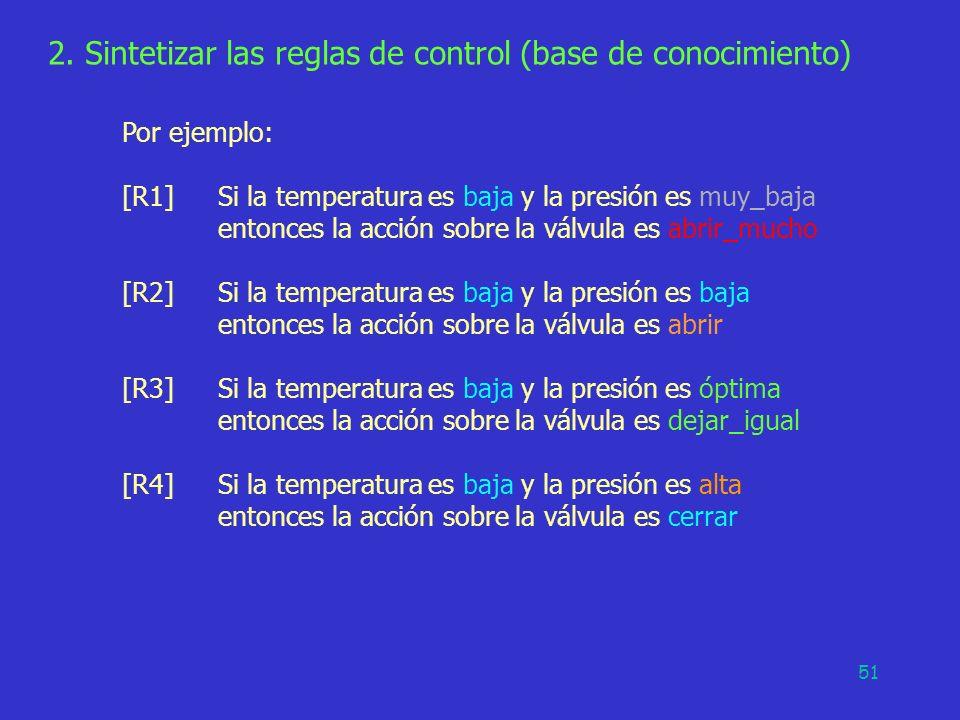 51 2. Sintetizar las reglas de control (base de conocimiento) Por ejemplo: [R1]Si la temperatura es baja y la presión es muy_baja entonces la acción s
