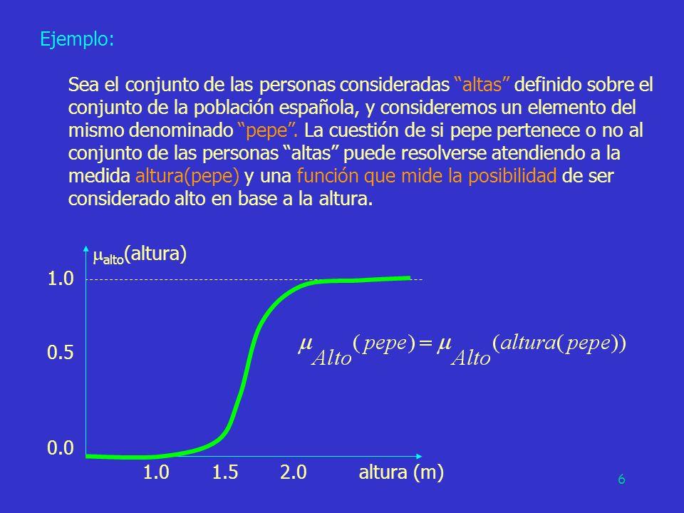 6 Ejemplo: Sea el conjunto de las personas consideradas altas definido sobre el conjunto de la población española, y consideremos un elemento del mism