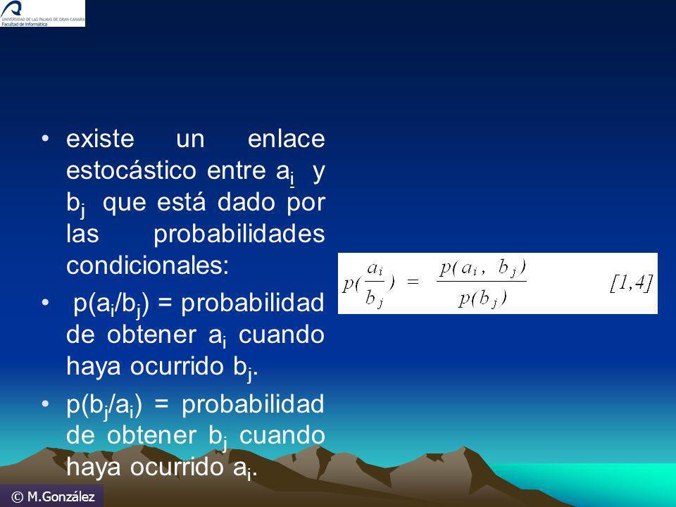 © M.González existe un enlace estocástico entre a i y b j que está dado por las probabilidades condicionales: p(a i /b j ) = probabilidad de obtener a