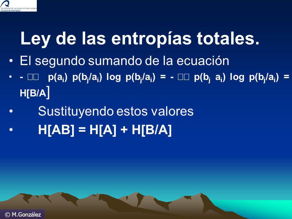 © M.González Ley de las entropías totales. El segundo sumando de la ecuación - p(a i ) p(b j /a i ) log p(b j /a i ) = - p(b j a i ) log p(b j /a i )