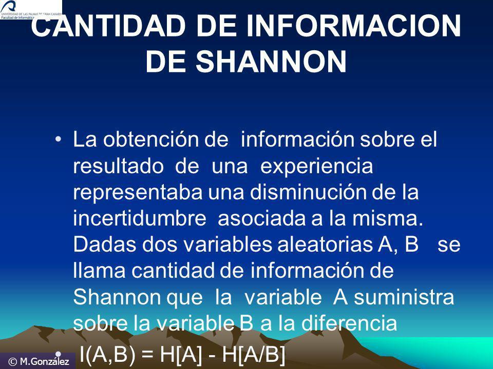 © M.González CANTIDAD DE INFORMACION DE SHANNON La obtención de información sobre el resultado de una experiencia representaba una disminución de la i