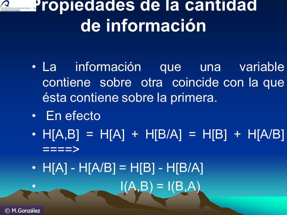 © M.González Propiedades de la cantidad de información La información que una variable contiene sobre otra coincide con la que ésta contiene sobre la