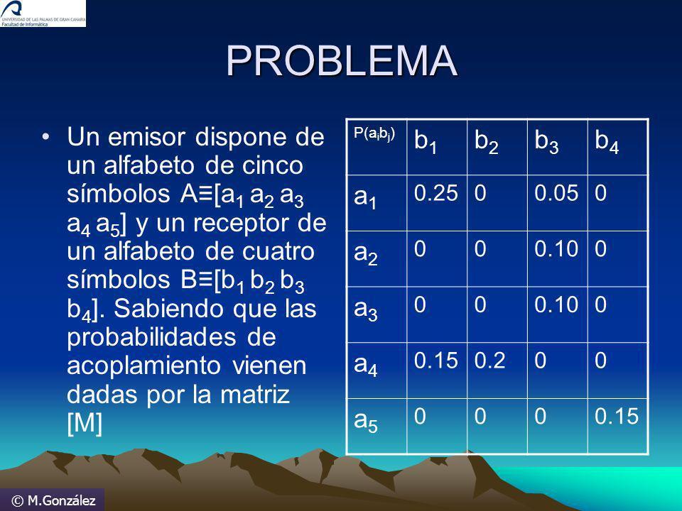 © M.González PROBLEMA Un emisor dispone de un alfabeto de cinco símbolos A[a 1 a 2 a 3 a 4 a 5 ] y un receptor de un alfabeto de cuatro símbolos B[b 1