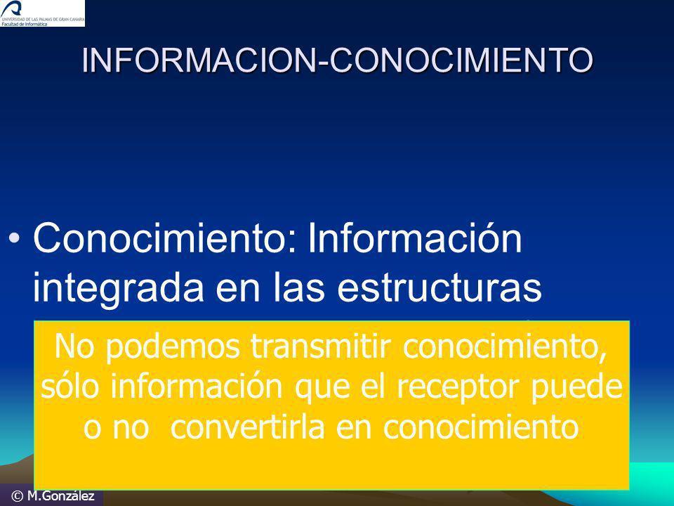 © M.González INFORMACION-CONOCIMIENTO Conocimiento: Información integrada en las estructuras cognitivas de un individuo ( es personal e intransferible