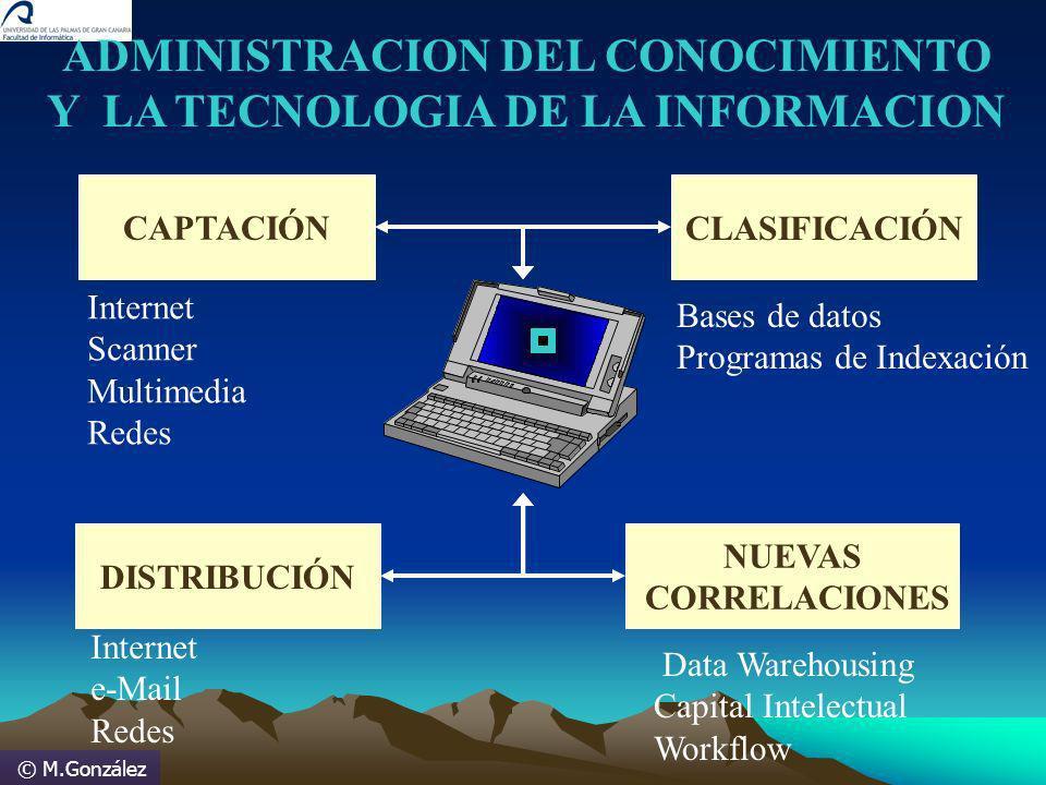 © M.González ADMINISTRACION DEL CONOCIMIENTO Y LA TECNOLOGIA DE LA INFORMACION CAPTACIÓN Internet Scanner Multimedia Redes CLASIFICACIÓN Bases de dato