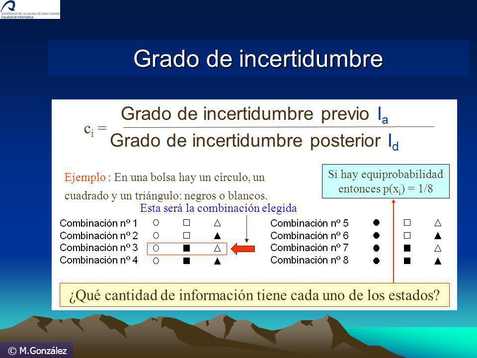 © M.González Grado de incertidumbre previo I a Grado de incertidumbre posterior I d c i = Ejemplo : En una bolsa hay un círculo, un cuadrado y un triá