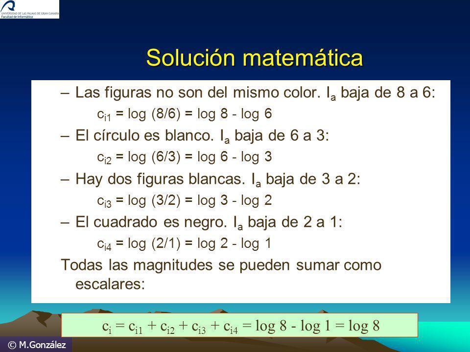 © M.González –Las figuras no son del mismo color. I a baja de 8 a 6: c i1 = log (8/6) = log 8 - log 6 –El círculo es blanco. I a baja de 6 a 3: c i2 =