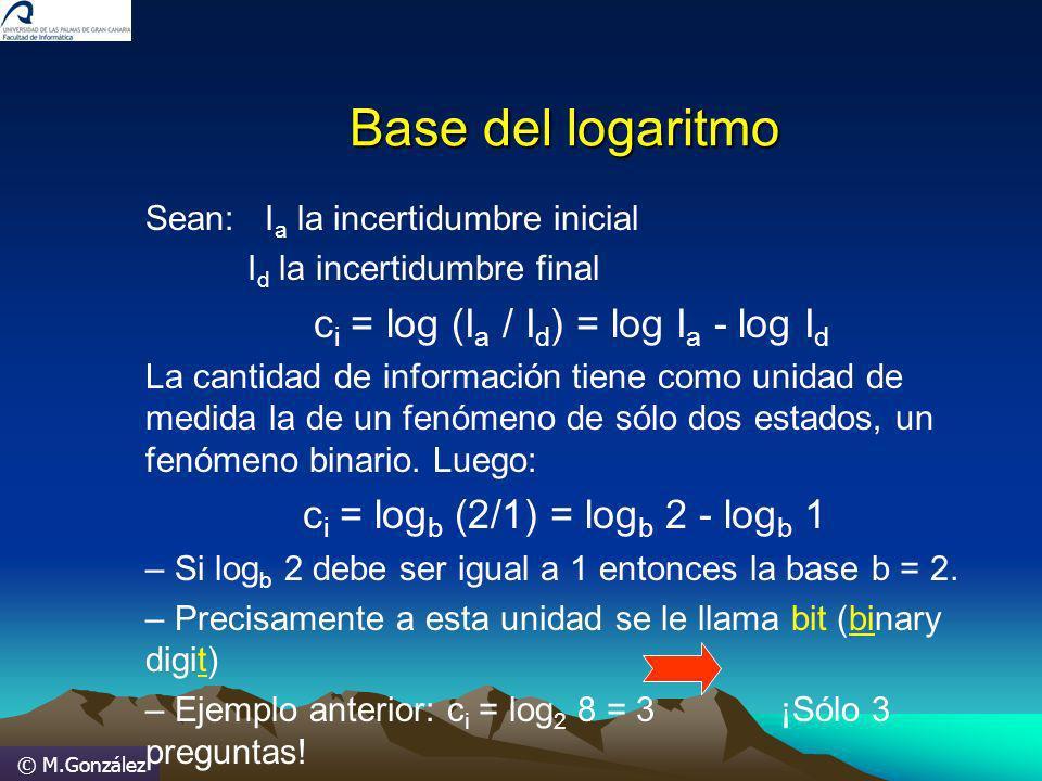 © M.González Sean: I a la incertidumbre inicial I d la incertidumbre final c i = log (I a / I d ) = log I a - log I d La cantidad de información tiene