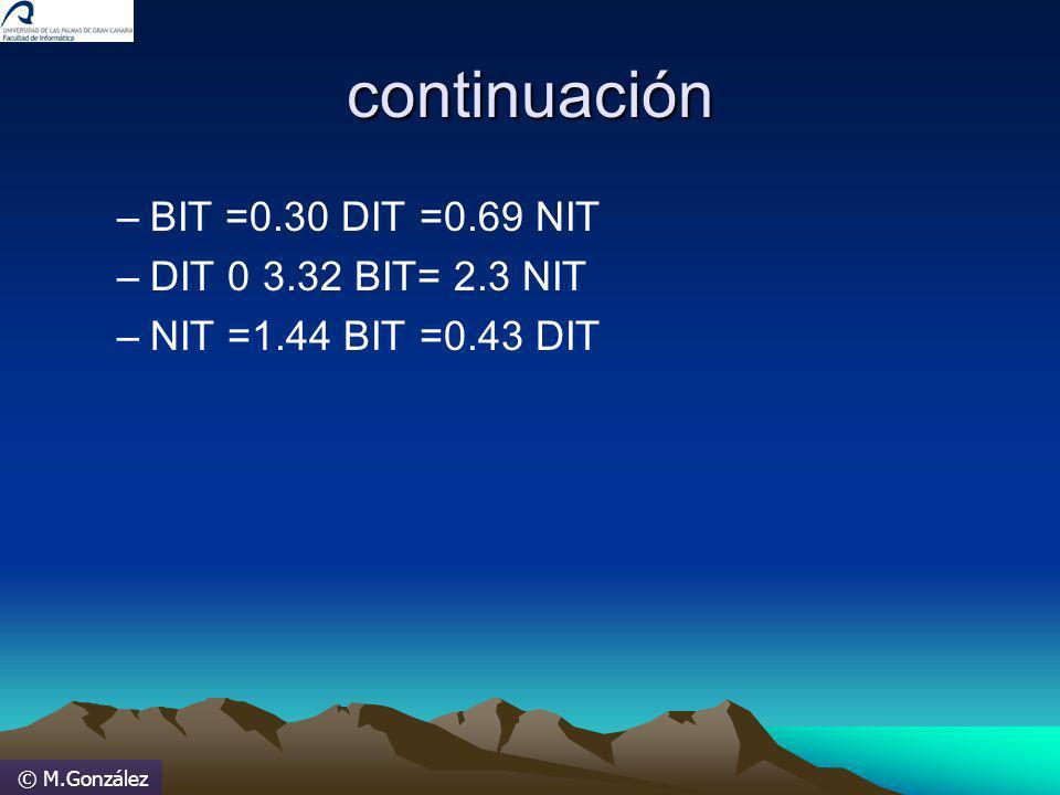 © M.González continuación –BIT =0.30 DIT =0.69 NIT –DIT 0 3.32 BIT= 2.3 NIT –NIT =1.44 BIT =0.43 DIT